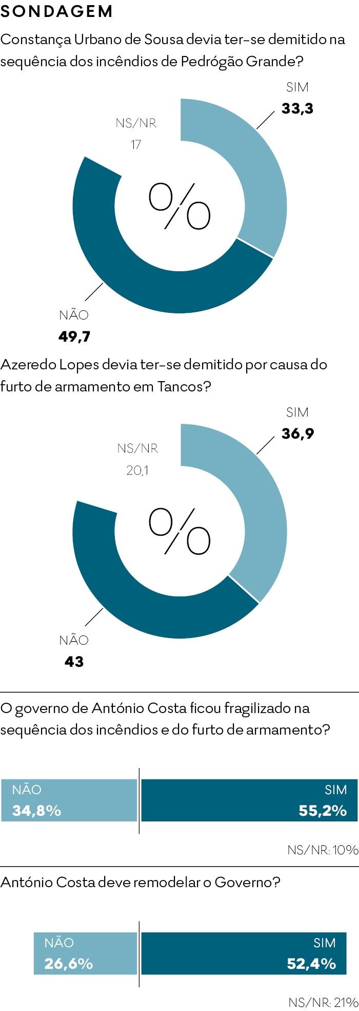 sondagem1
