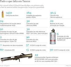 falta_tancos